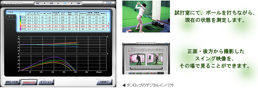 試打室にて、ボールを打ちながら、現在の状態を測定します。正面・後方から撮影したスイング映像をその場で見ることができます。